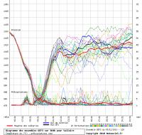 graphe_ens4.php.gif