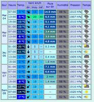 Capture d'écran 2012-11-30 à 18.42.24.png
