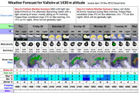 Capture d'écran 2013-12-19